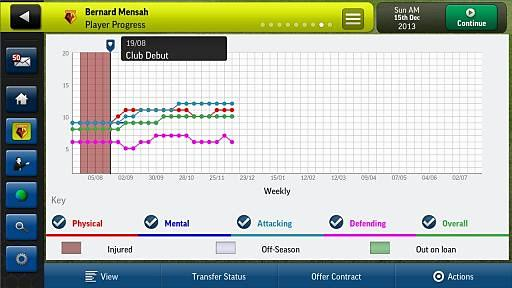 football manager handheld 2014 apk free download